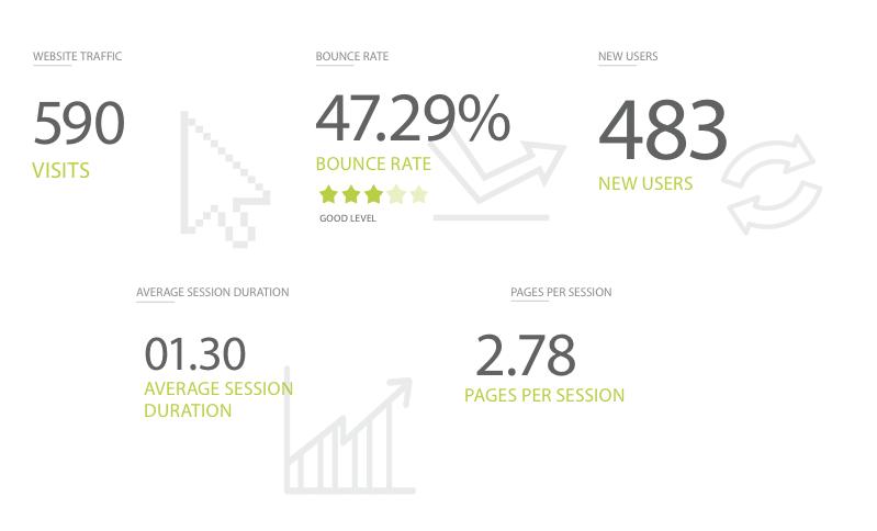 digital impression - online - fifteen design